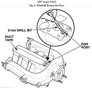 porsche 1990 911 wiring diagram with 97 Acura 3 2 Tl Engine Diagram on 97 Acura 3 2 Tl Engine Diagram additionally Porsche Wiring Harness moreover 298094 993 Dme Connector Pinout besides Audi R8 Diagram also 1984 Jeep Cherokee Wiring Diagram.