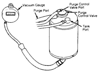 Saturn Vue Purge Valve Location together with P 0996b43f8037fb83 additionally 2007 Suburban Vapor Canister Purge Valve also Nissan Xterra 4 Pin Wiring Harness additionally Honda Civic Fuel Filter Leak. on 2005 nissan frontier evap canister