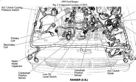 2 3l engine diagram diy wiring diagrams u2022 rh aviomar co 2.3 Liter Ford Engine Diagram Ford Ranger 2.3 Engine Diagram