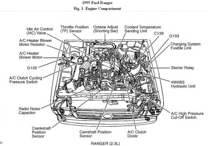 2003 ford ranger 2 3l engine diagram wiring diagrams load  2002 ford ranger 2 3l engine diagram #15