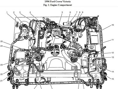 192750_EngComp96FordCrownVictoria_1 engine shutting off 1996 ford crown victoria v8 my car will not wiring diagram for a 1999 ford crown victoria at readyjetset.co