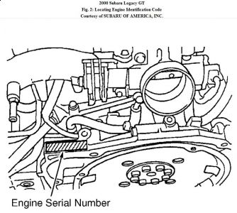 http://www.2carpros.com/forum/automotive_pictures/192750_EngineCode00LegacyFig02_1.jpg