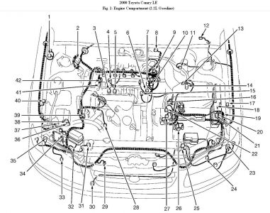 192750_EngineComp00CamryFig01_1 97 toyota camry 4 cylinder engine diagram 28 images toyota 2000 camry wiring diagram at panicattacktreatment.co