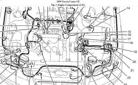 Pertronix With Msd Wiring Diagrams together with 1967 Chevy Tach Wiring furthermore Msd Coil Wiring Diagram together with Distributorless Ignition Wiring Diagram additionally Jeep  p Engine Diagram. on ford mustang msd wiring diagram