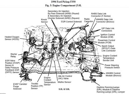 97 Ford F 350 Pcm Wiring Diagram on 4l60e transmission wiring diagram for 97