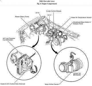 http://www.2carpros.com/forum/automotive_pictures/192750_EngineComponent00AstroFig04_2.jpg