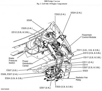2000 dodge caravan engine diagram 2000 dodge caravan wiring diagram #2