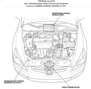 Honda Accord 2006 Honda Accord Engine Vibration 2 on 2000 honda civic parts diagram