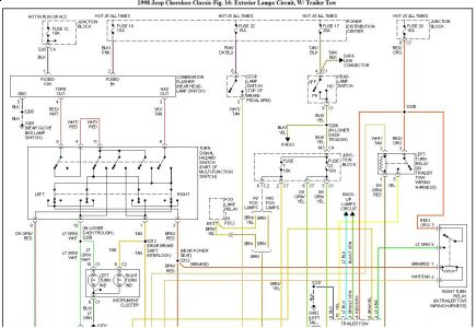1997 jeep grand cherokee trailer wiring harness 1998 jeep cherokee tail light wiring diagram - wiring ...