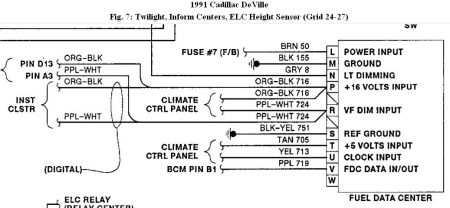 192750_FDC91DEVilleFig07_1 1991 cadillac deville digital fuel management display electrical 1991 cadillac deville wiring diagram at mifinder.co