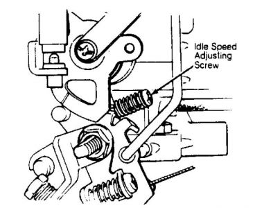 suzuki samurai carburetor diagram suzuki lt 250 carburetor