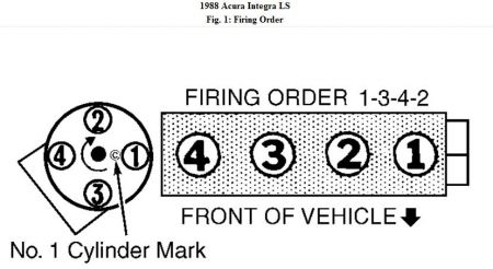 1988 acura integra spark plug distributer wiring diagram here is a diagram of the firing order