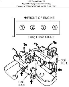 192750_FiringOrder99CamryFig02_1 running rough and engine shutting off on start 2000 toyota camry spark plug wire diagram at n-0.co