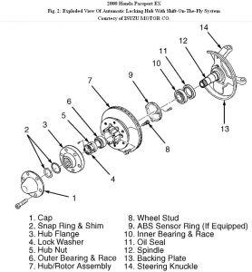 Honda Pport Diagram 9 8 Malawi24 De U20222000 Wiring Rh