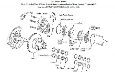http://www.2carpros.com/forum/automotive_pictures/192750_FrtBrake01Tundra4WD_1.jpg