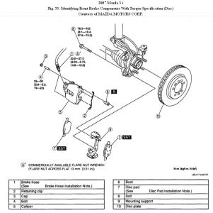 2007 mazda 3 torque specs when replacing front brake pads. Black Bedroom Furniture Sets. Home Design Ideas