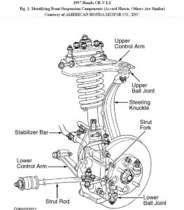 Honda Crv 1997 Honda Crv Knocking When Turning   Over Road Bumps on 94 honda accord lx engine diagram
