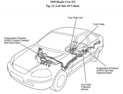 Cadillac Seville I besides Ghg Box Sensor Locations X additionally Yj Fuel further Dibujodemedicinasparacolorear together with Large. on 99 camry fuel filter location diagram