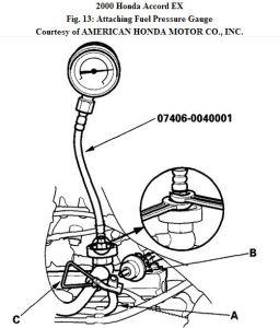 http://www.2carpros.com/forum/automotive_pictures/192750_FuelPressure00Accord4cylFig13_1.jpg