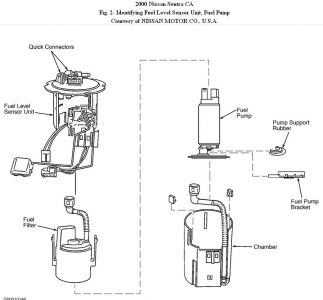 Nissan Sentra 2000 Nissan Sentra Fuel Pump on nissan sentra wiring harness diagram
