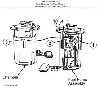 2000 Nissan Sentra Fuel Pump: How Do You Replace the Fuel ... on nissan oil filter, nissan lights, nissan fuel pump, nissan fuse, nissan body harness, nissan radio harness, nissan starter, nissan engine, nissan water pump, nissan speedometer, nissan exhaust, nissan throttle body, nissan ecu, nissan brakes, nissan headlights, nissan timing belt, nissan timing chain, nissan alternator, nissan radiator, nissan transformer,