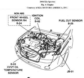 wiring diagram kia rio 2010 with 2005 Kia Spectra Engine Diagram on T6548966 2001 kia sportage drl module located moreover Kia Pcv Valve Location moreover Kia Rio Spark Plug Location together with 2010 Hyundai Elantra Fuse Box furthermore Kia Sorento Solenoid Location.
