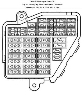 192750_Fuse00JettaFig06_1 2000 volkswagen jetta blown fuse electrical problem 2000 1999 volkswagen jetta fuse box diagram at fashall.co