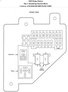 192750_FuseBlock00DakotaFig02_1 1998 dodge dakota fuse box diagram 1989 dodge dakota fuse box 2000 dodge dakota fuse box layout at crackthecode.co