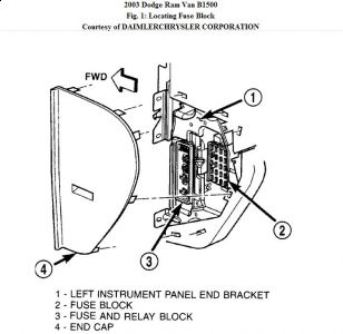 2006 Dodge Ram Fuse Box Location - Cars Wiring Diagram