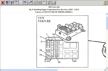 192750_FuseBox03VolvoS4001_1 2003 volvo s40 glow plug (deisal) engine mechanical problem 2003 2004 volvo s40 fuse box diagram at mifinder.co