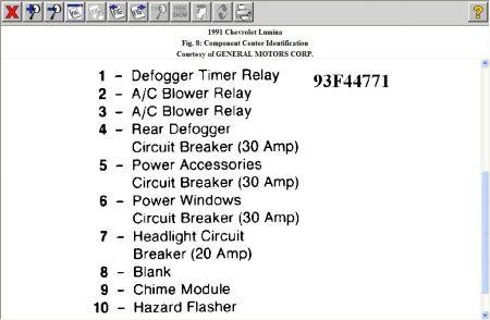 1999 Chevy Prizm Dash Fuse Box Diagram Chevy Tracker Fuse