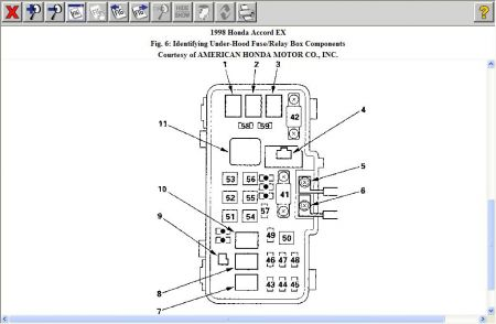 192750_FuseBox98Accord4cylHood_1 1999 honda accord v6 fuse box 1999 wiring diagrams instruction 2001 honda accord fuse box location at creativeand.co