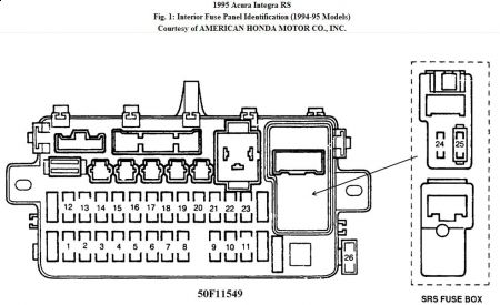 192750_FuseBoxDash95Integra_1 help locating cigarette lighter fuse honda tech honda forum 2008 acura tl fuse box diagram at bayanpartner.co