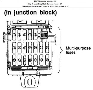 192750_FuseBoxDash97MonterroFig08b_1 1997 mitsubishi montero air conditioning problem 1997 mitsubishi 1997 mitsubishi montero sport fuse box diagram at arjmand.co