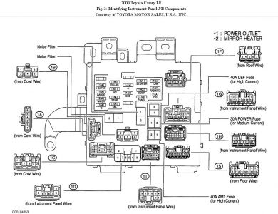 2010 camry fuse box 1992 toyota camry fuse box diagram wiring schematic