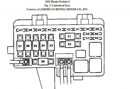 192750_FuseBoxHood92Prelude_1 1993 honda prelude wiring diagram 1995 honda prelude wiring 93 honda accord fuse box diagram at n-0.co
