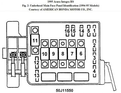 fascinating 2000 acura integra fuse box diagram gallery best image 1997 honda fuse box diagram cool 1994 acura integra gsr fuse box diagram gallery best image