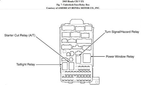 Honda Crv Ac Relay Location on 2001 ford f 150 engine diagram