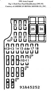 192750_FuseDash91LegendFig01_1 1991 acura legend 1991 acura legend since the inside fuse cover 1990 acura legend wiring diagram at bayanpartner.co