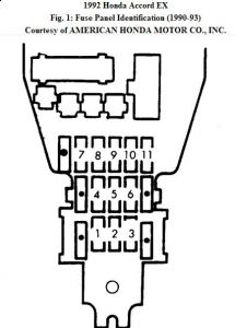 fuse box 1992 honda accord fuse wiring diagrams