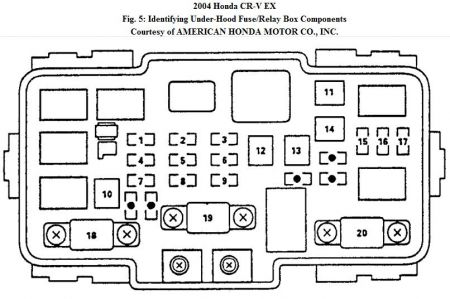 192750_FuseHood04CRVFig05_1 2004 honda crv rear brake lights 2004 honda crv v8 80000 miles i 1999 honda crv fuse box diagram at mr168.co