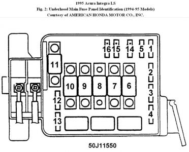 192750_FuseHood95IntegraFig02_1 1995 acura integra acg fuse keeps blowing electrical problem 1995 1995 acura integra ls fuse box diagram at nearapp.co
