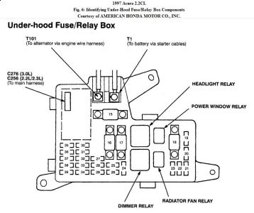 192750_FuseHood97AcuraCLFig06_1 1997 acura cl blown fuse electrical problem 1997 acura cl 4 cyl 1999 acura cl fuse box diagram at edmiracle.co