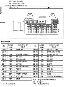 192750_FuseIden97RodeoFig01a_1 wiring diagram for 2001 isuzu rodeo the wiring diagram fuse box for 2002 isuzu rodeo at reclaimingppi.co