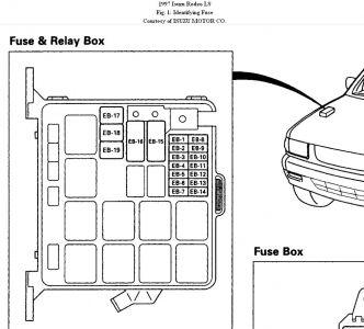 1997 isuzu rodeo question fuse box diagram  electrical