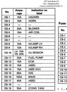 Fuseiden Rodeofig B on 1997 Isuzu Npr Fuse Box Wiring Diagram