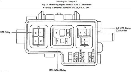 192750_FuseRB2Hood99Camry_1 1999 toyota camry help me plz electrical problem 1999 toyota 99 camry fuse box diagram at n-0.co