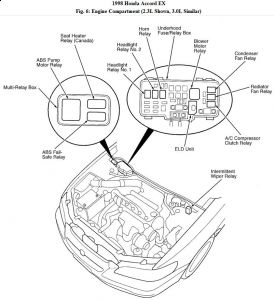 192750_FuseboxHood98AccordFig06_1 97 ford thermostat housing 97 find image about wiring diagram,97 Aspire Fuse Box