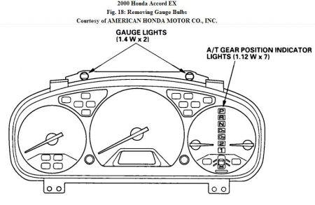 Http Www 2carpros Forum Automotive Pictures 192750 Gaugebulbs00accordex01b 1