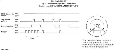 http://www.2carpros.com/forum/automotive_pictures/192750_GaugeSelfDiagnostic02CivicFig06_1.jpg